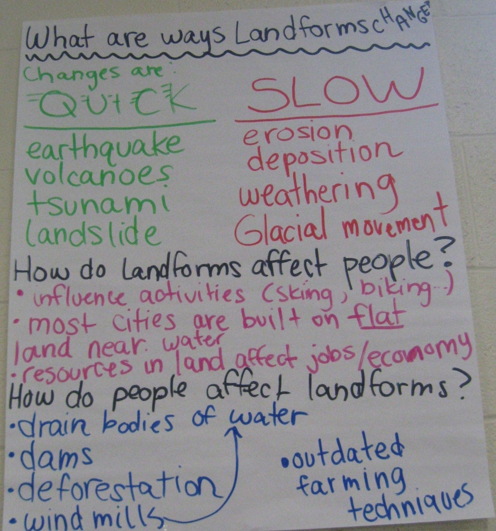 Pin by Mrs. Harris Teaches Science on A Chaos of Classroom Ideas   Earth  science lessons [ 1770 x 1653 Pixel ]