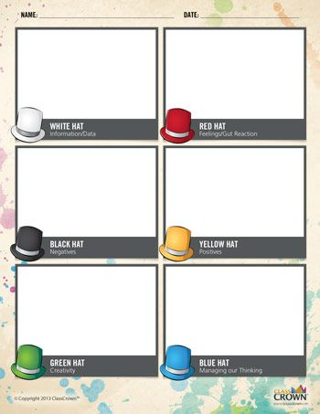 Check Out This Blog Post On De Bonos 6 Thinking Hats Strategy Along With A Free Printable