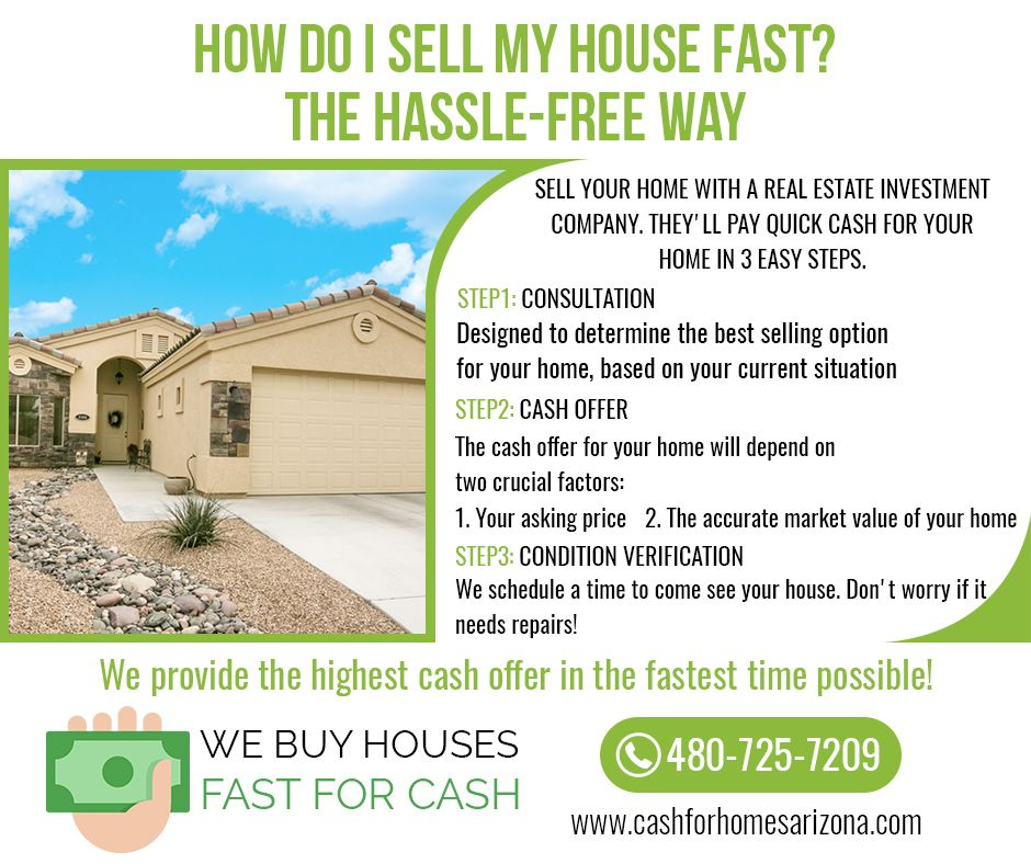 Not Only Is Selling Your House Fast Challenging It S Also Extremely Time Consuming Real Estate Investment Companies Real Estate Investing Sell My House Fast