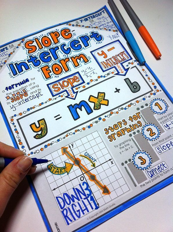 intercept form math  Slope-Intercept Form Doodle Notes | Teaching math, Maths ...