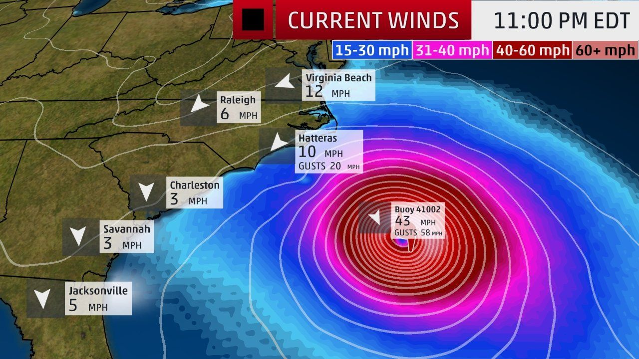 Hurricane Florence S Wind Gusts Near 100 Mph In Eastern North Carolina The Weather Channel Weather Underground Weather News The Weather Channel