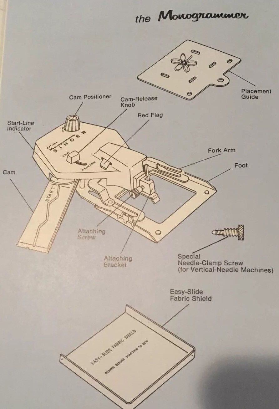 Singer Deluxe Monogrammer In Box With 3 Cams Instructions New Necchi Bu Sewing Machine Threading Diagram Ebay
