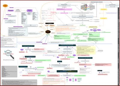 Depression Concept Map From Zoom Out Pharmacotherapy - Nursing concept map generator