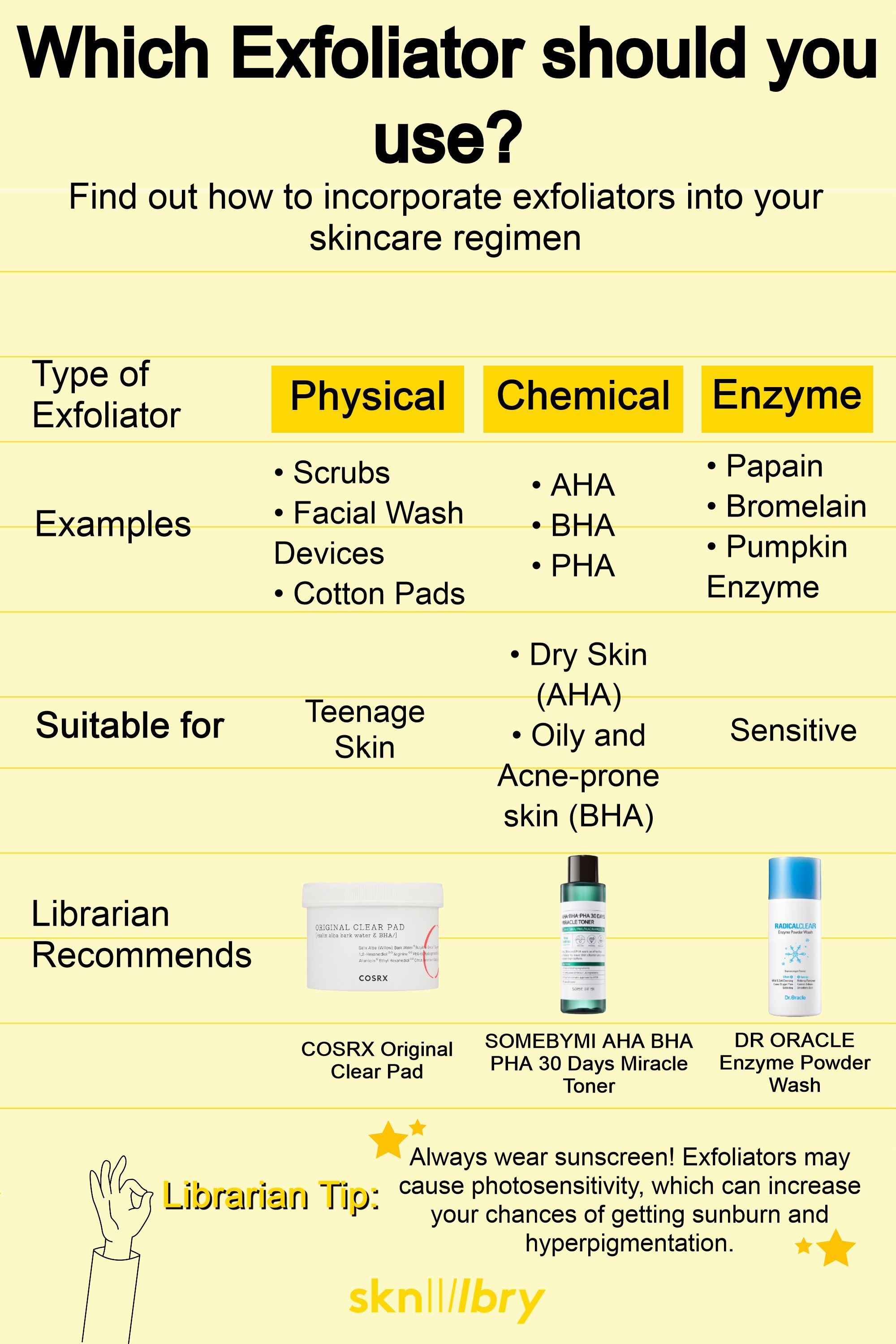 Which Exfoliator Should You Use Skin Care Secrets Skin Care Skin Science