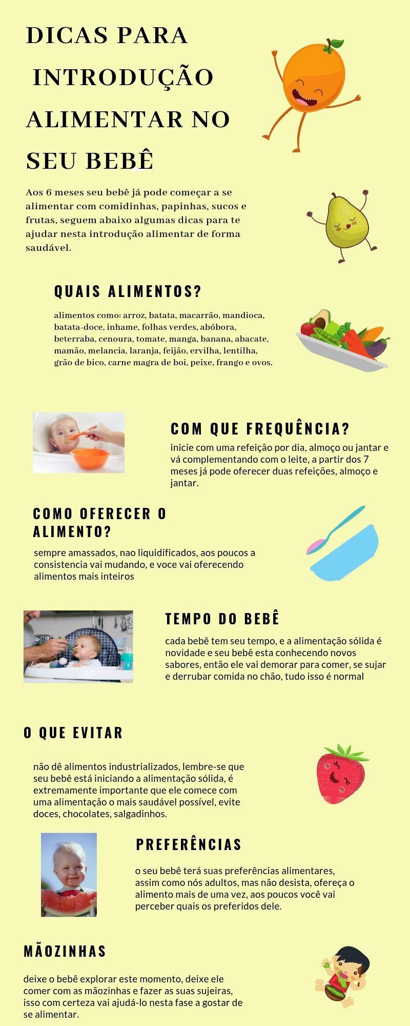 Pin Em Introducao Alimentar