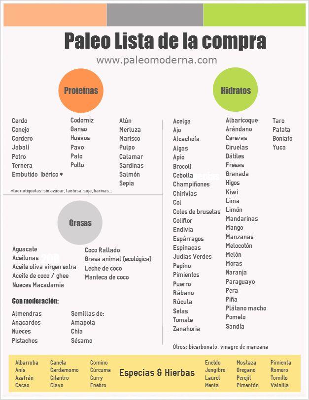 lista de compras para comida saludable