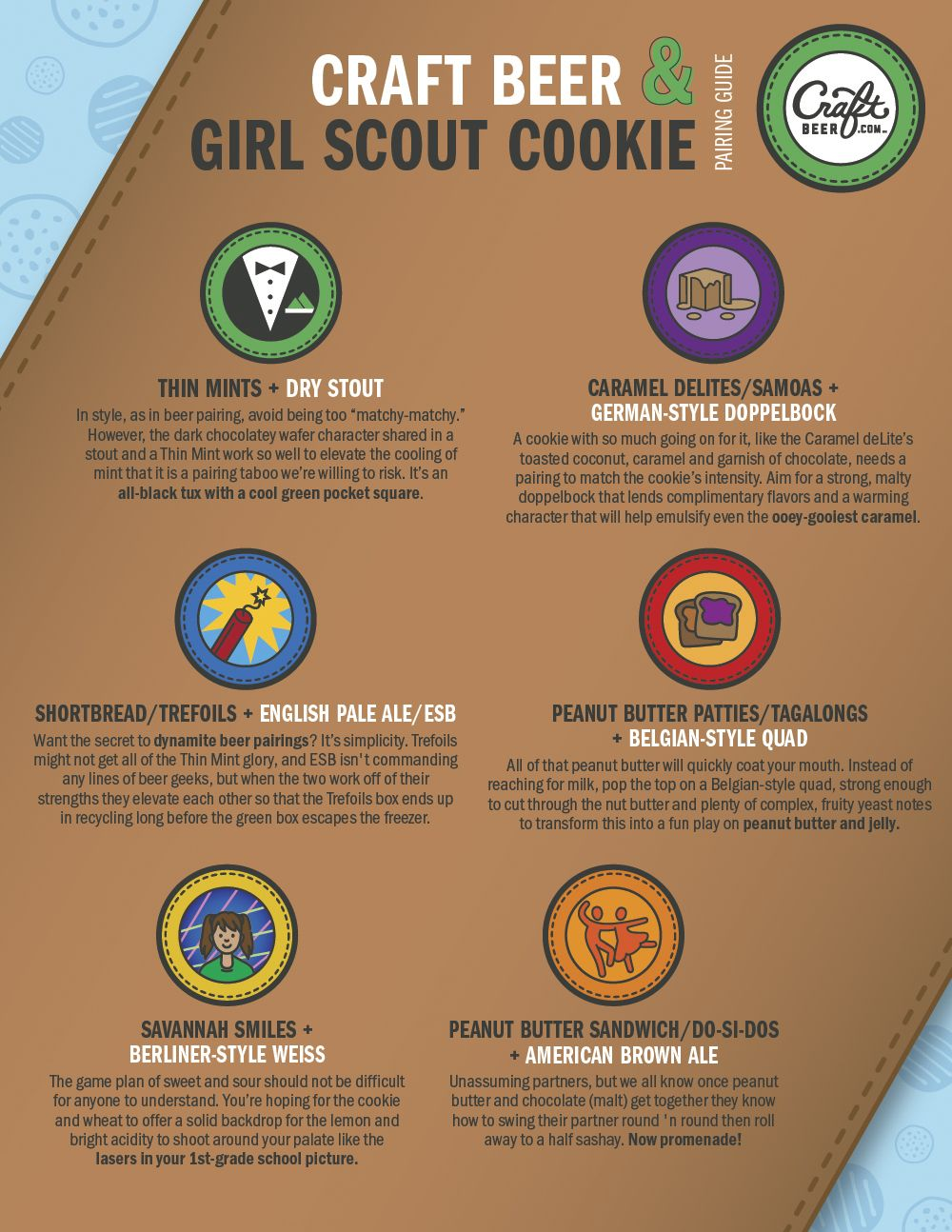 NEW ON CARD 2018 Girl Scout COOKIE PIN SKY BLUE