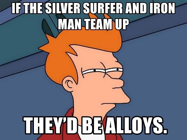 Image Result For Best Team Meme Wwe Funny Wwe Memes Wrestling Memes