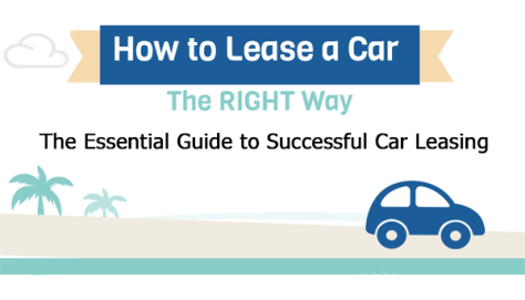 Explains How To Lease A Car Easy To Understand Ideal For Mobile