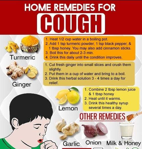 10 Top Home Remedies For Dry Cough in 2020 Healthy syrup
