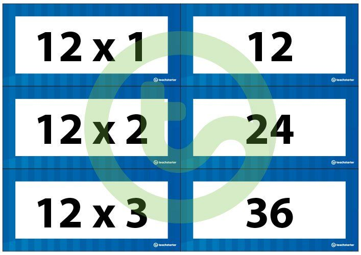 A set of multiplication and division facts flashcards for multiples ...