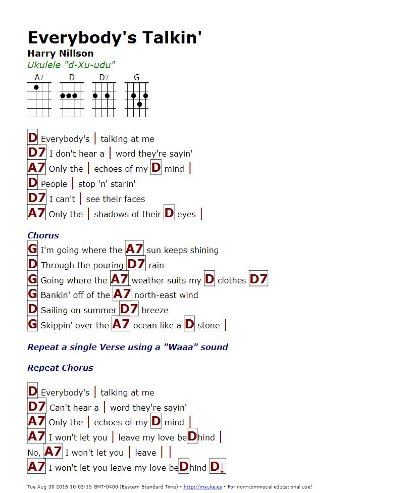 Pin by Loretta Broberg on Uke | Ukulele songs, Easy guitar ...