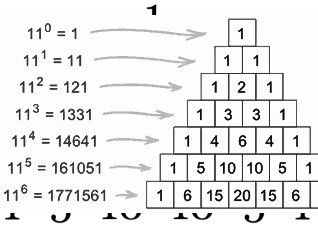 How To Get Value Of 11 5 From Pascal Triangle With Images
