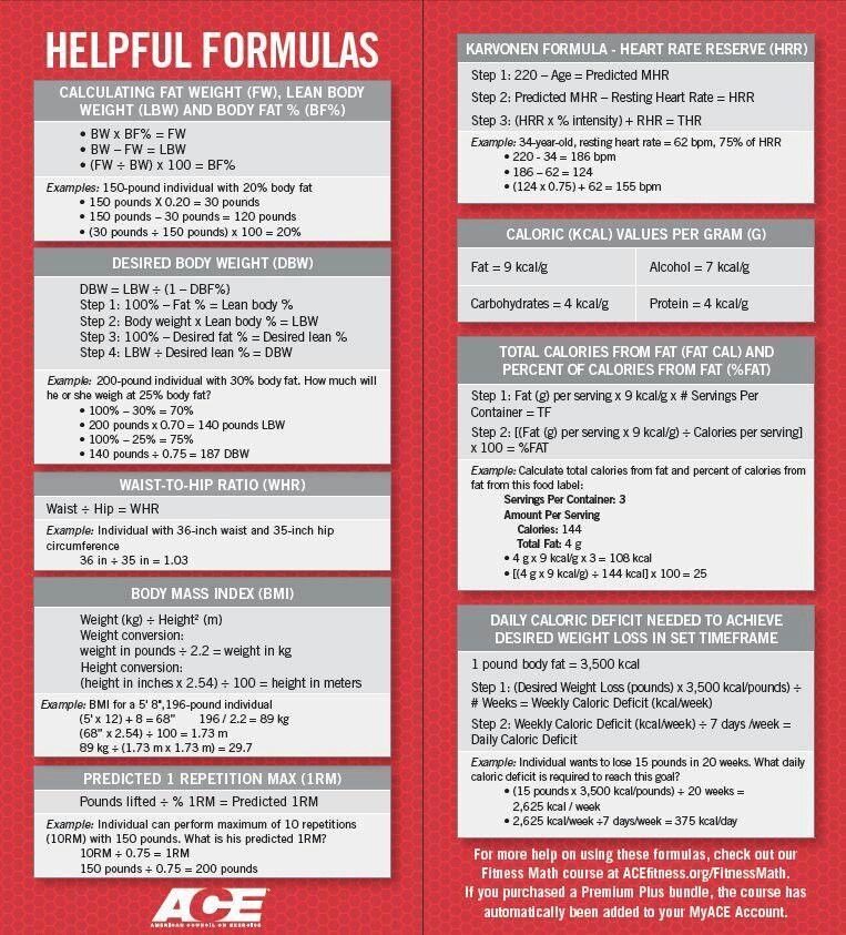 ACE exam prep helpful formulas sheet Ace fitness