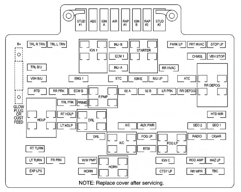 [DIAGRAM] 2004 Silverado Fuse Diagram Trailer Aux Power