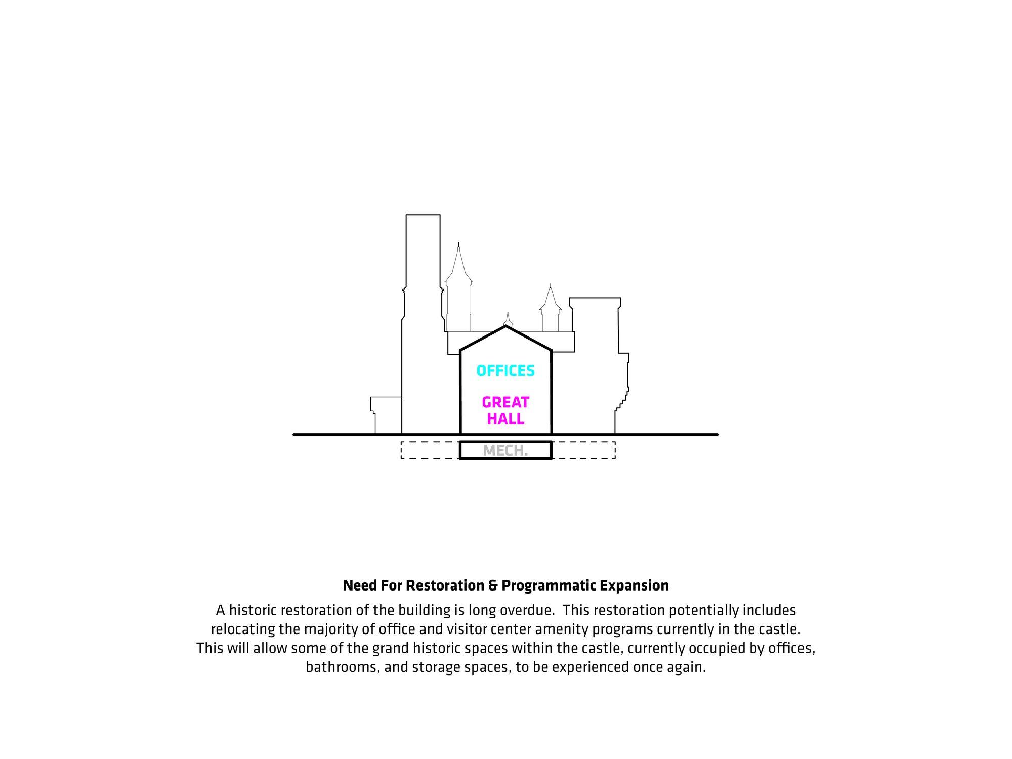 18-restoration-and-programmatic-expansion_original.jpg (2000×1500)