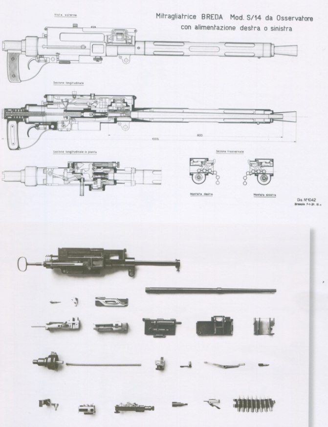 Heavy machine guns Italy Firearms What-If Pinterest Heavy - restraining order form