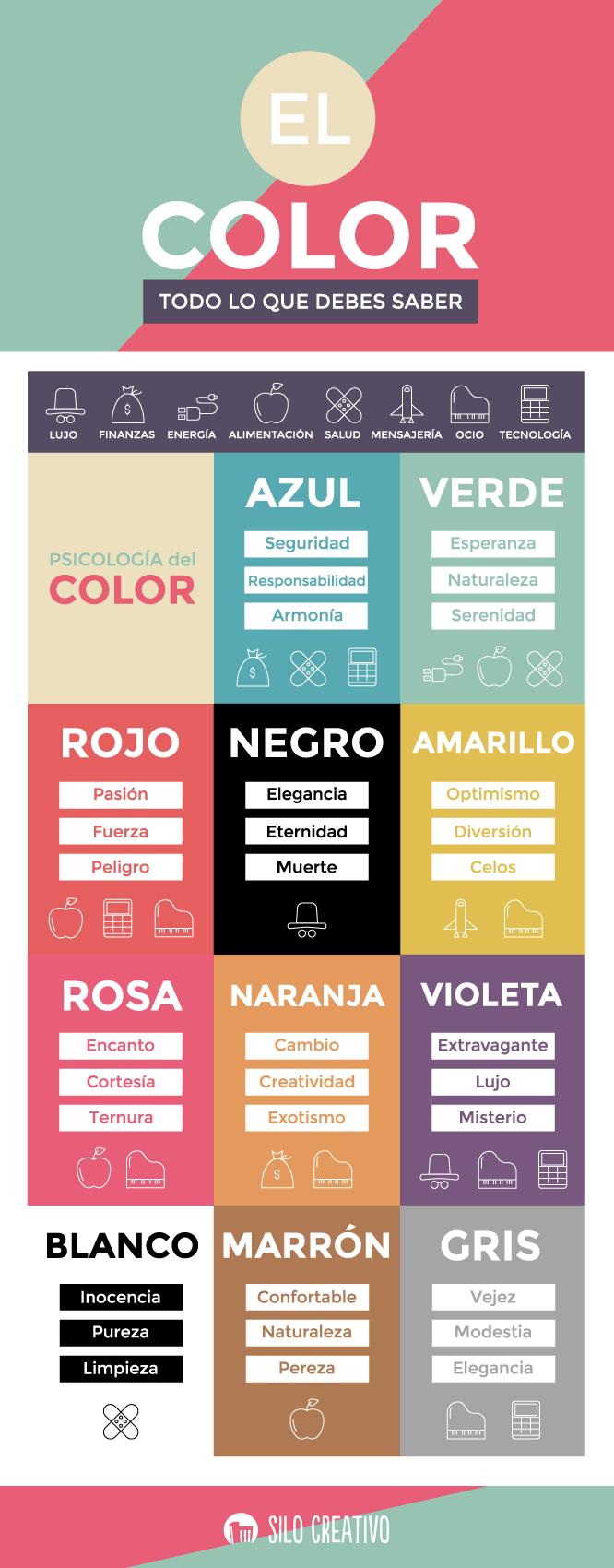 infografia-psicologia-colores