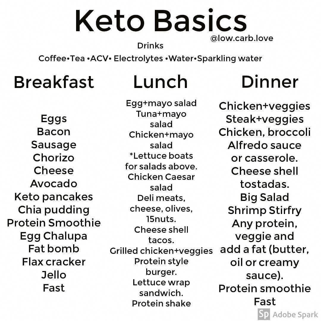 Why Is Keto Diet Bad For Your Heart Bestketodiet Ketogenic Diet Meal Plan Ketogenic Diet For Beginners Ketogenic Diet Plan