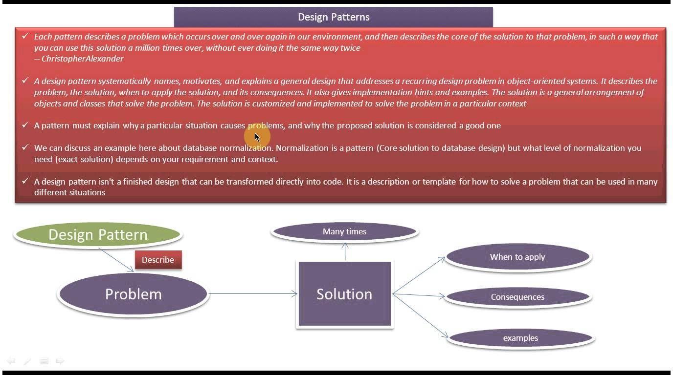 Design Patterns Java Servlet Design Pattern Pattern Design