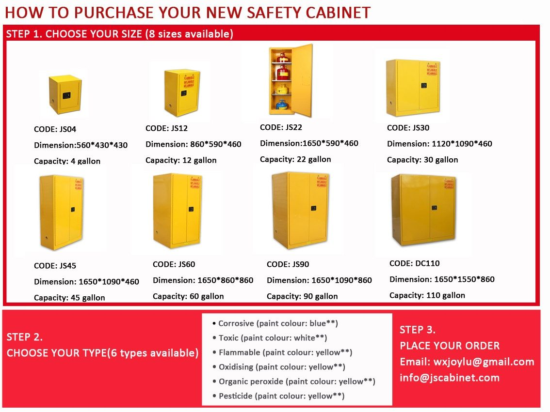 Small Flammable Storage Cabinet - Interior House Paint Colors Check more at //  sc 1 st  Pinterest & Small Flammable Storage Cabinet - Interior House Paint Colors Check ...