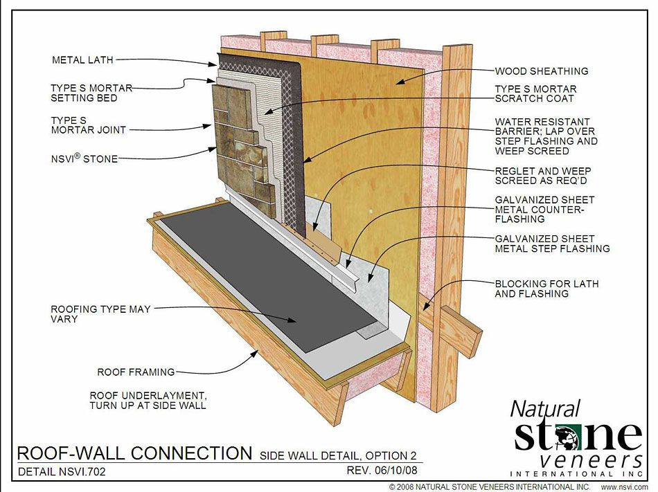 Column And Beam System In Wooden Structures Google