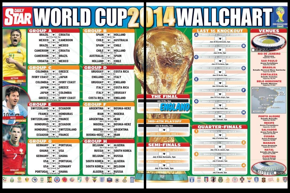 Schedule For Fifa World Cup According To Ist 2014 Web Gyaan World Cup 2014 World Cup Fifa World Cup