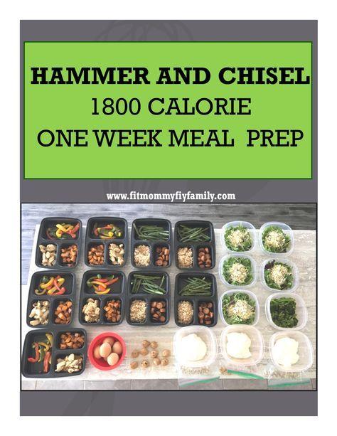 1700 Keto Meal Plan
