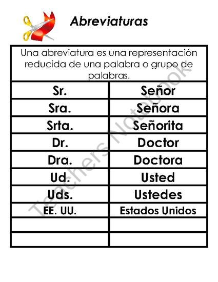 Abreviaturas Abbreviations in Spanish | Spanish teacher