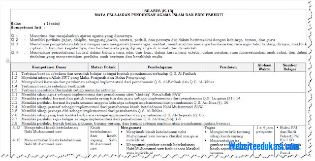 Kunci jawaban buku pjok kelas 5 halaman 70. Rpp Administrasi Basis Data Kelas Xii Rpl - Kanal Jabar