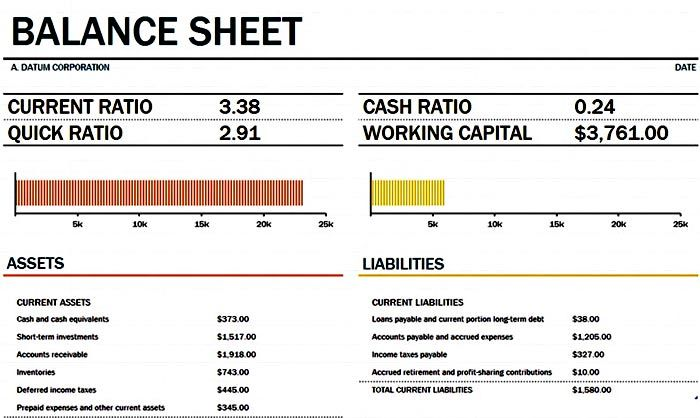 Format Of Cashier Balance Sheet Template In Excel  Analysis