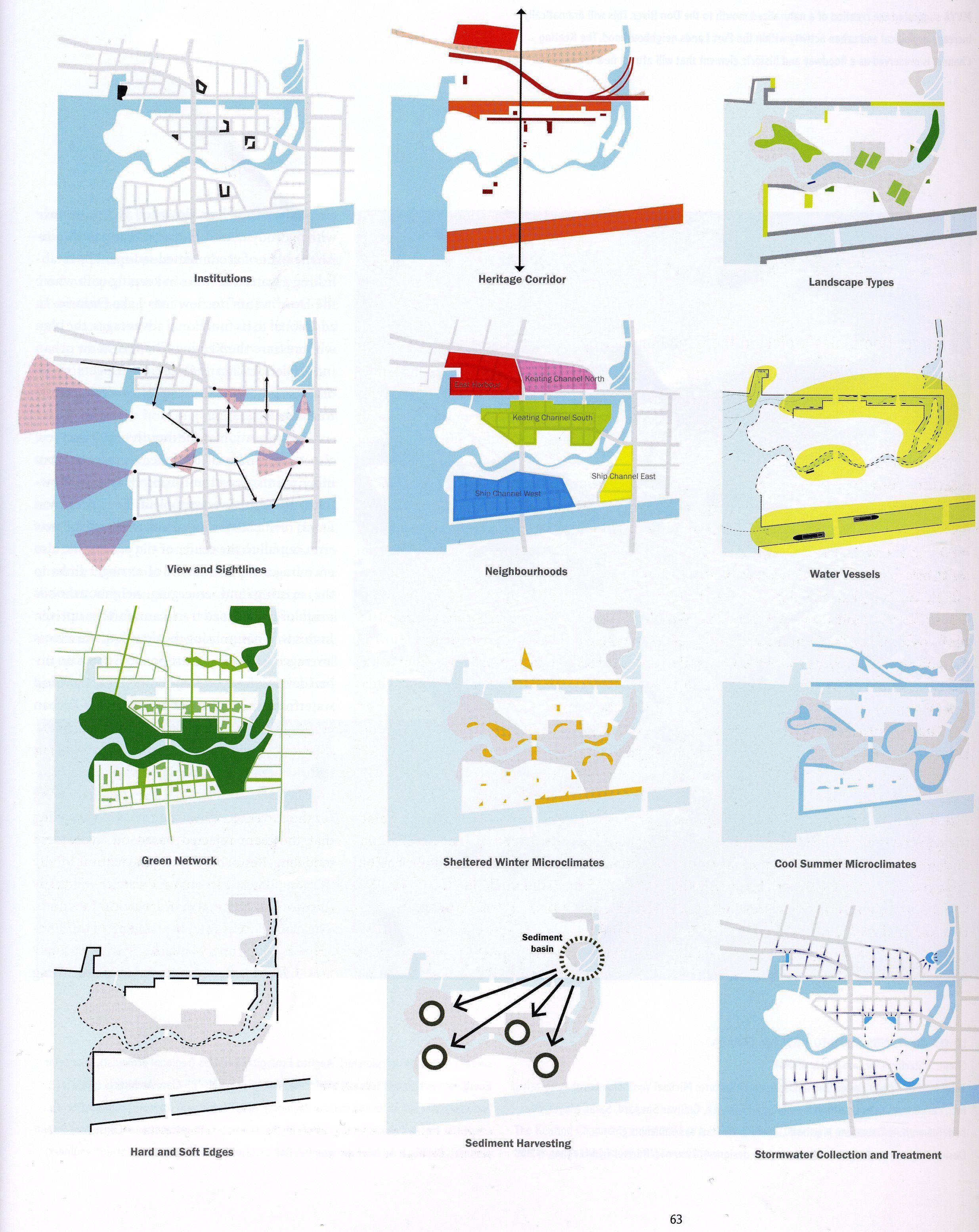 Pin By 宓琦 王 On D Landscape Diagram Urban Design Graphics Urban Design Diagram
