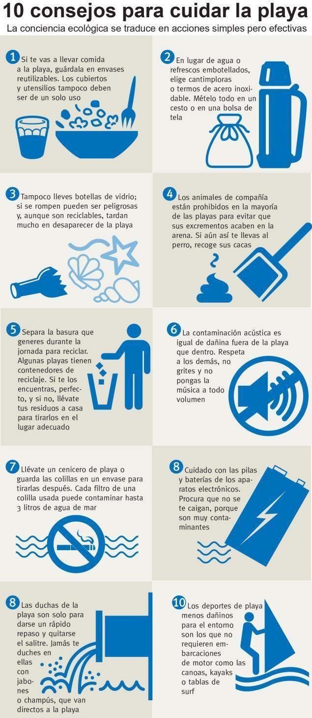 10 Consejos Para Cuidar La Playa Playa Medioambiente Ecologico