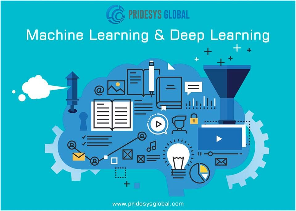 Machine learning and deep learning propels your business