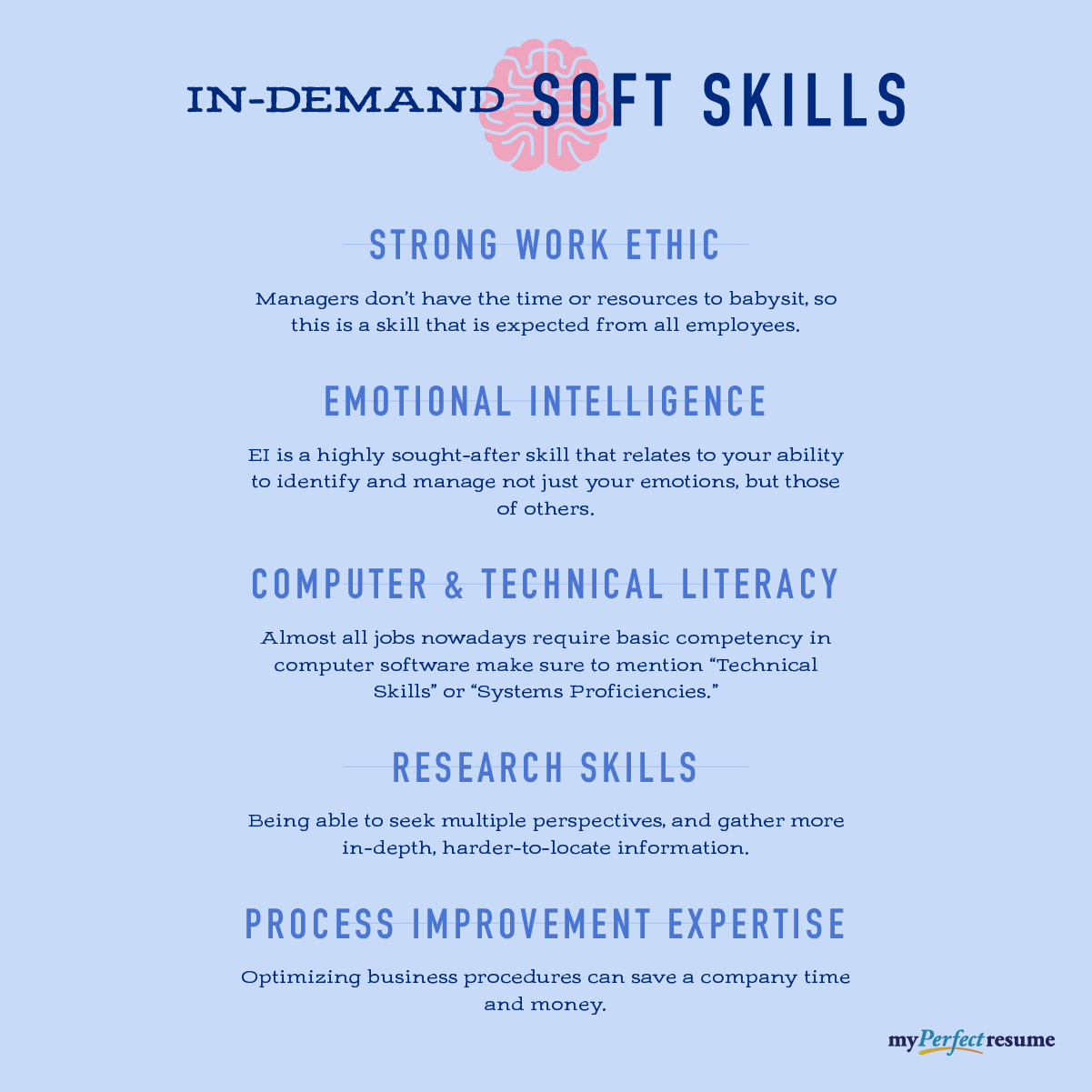 Soft Skills Are Personal Attribute Driven General Skills That Are Usually Self Developed Job Interview Advice Job Info Job Interview Preparation