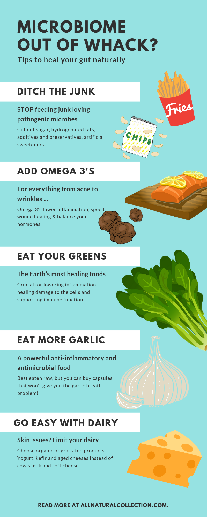 Why You Urgently Need To Heal Your Gut Microbiome If You Want Healthy Beautiful Skin Microbiome Diet Healthy Gut Diet Microbiome