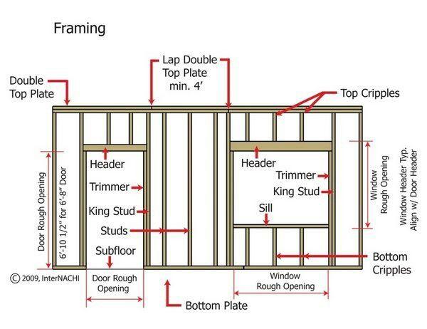 Pin By Global Construction Llc On Pop Top And Remodel Denver Co Basement Remodeling Basement Basement Bathroom