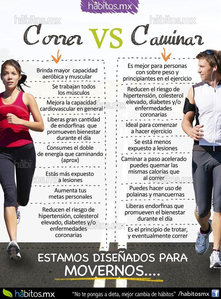 Correr o trotar para bajar de peso