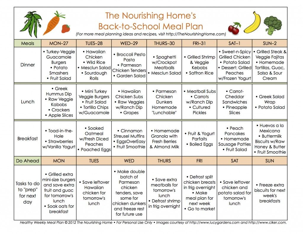 BiWeekly Meal Plan for August 20 September 2 Whole