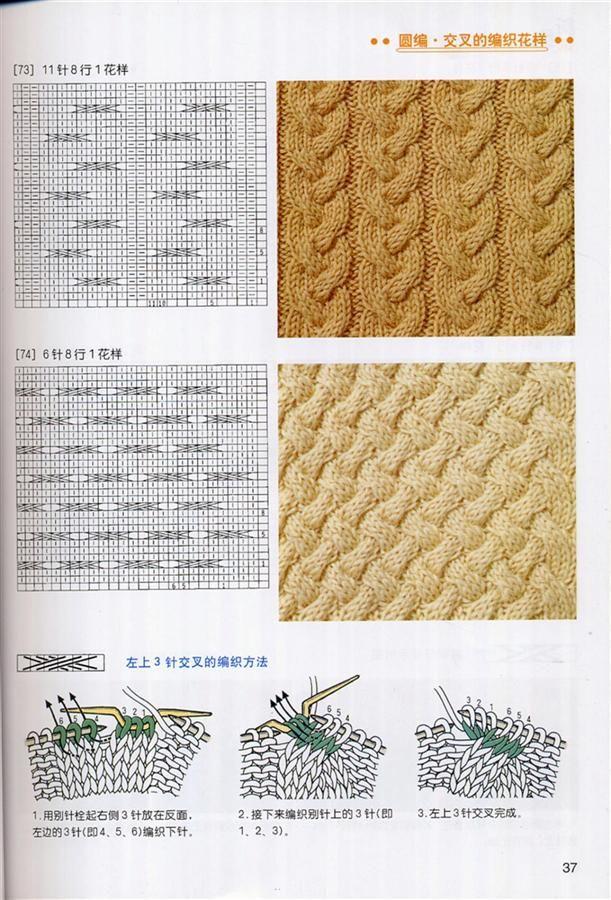 Cables con spiegazione keys | Knitting Stich | Pinterest | Cable ...