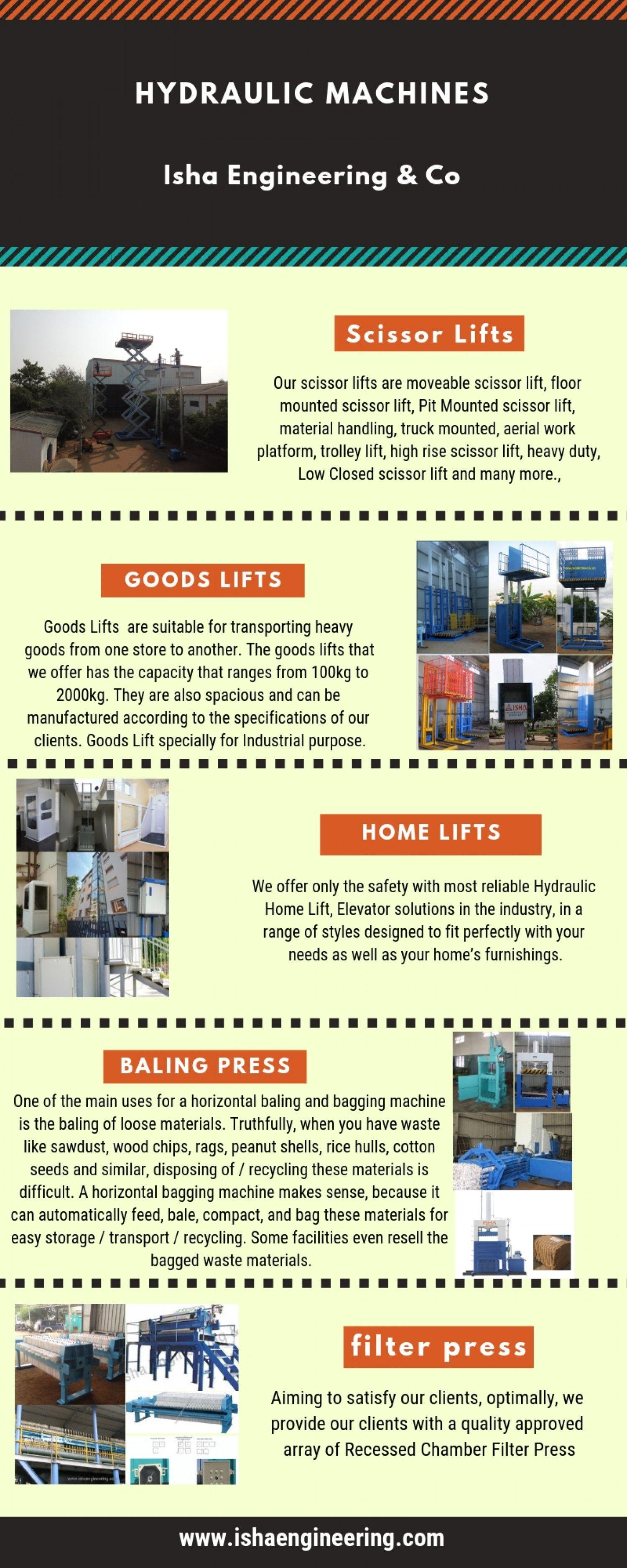 Hydraulic Machines Infographic Hydraulic, Garage lift