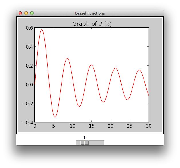 Plot graph using Python | MacIntosh | Plot graph Diagram และ Line chart