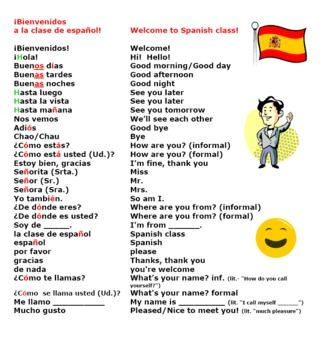 Spanish Greetings And Leave Takings This Presentation And Student Reference Includes 40 Vocabulary Words Spanish Greetings Learning Spanish Teach Me Spanish