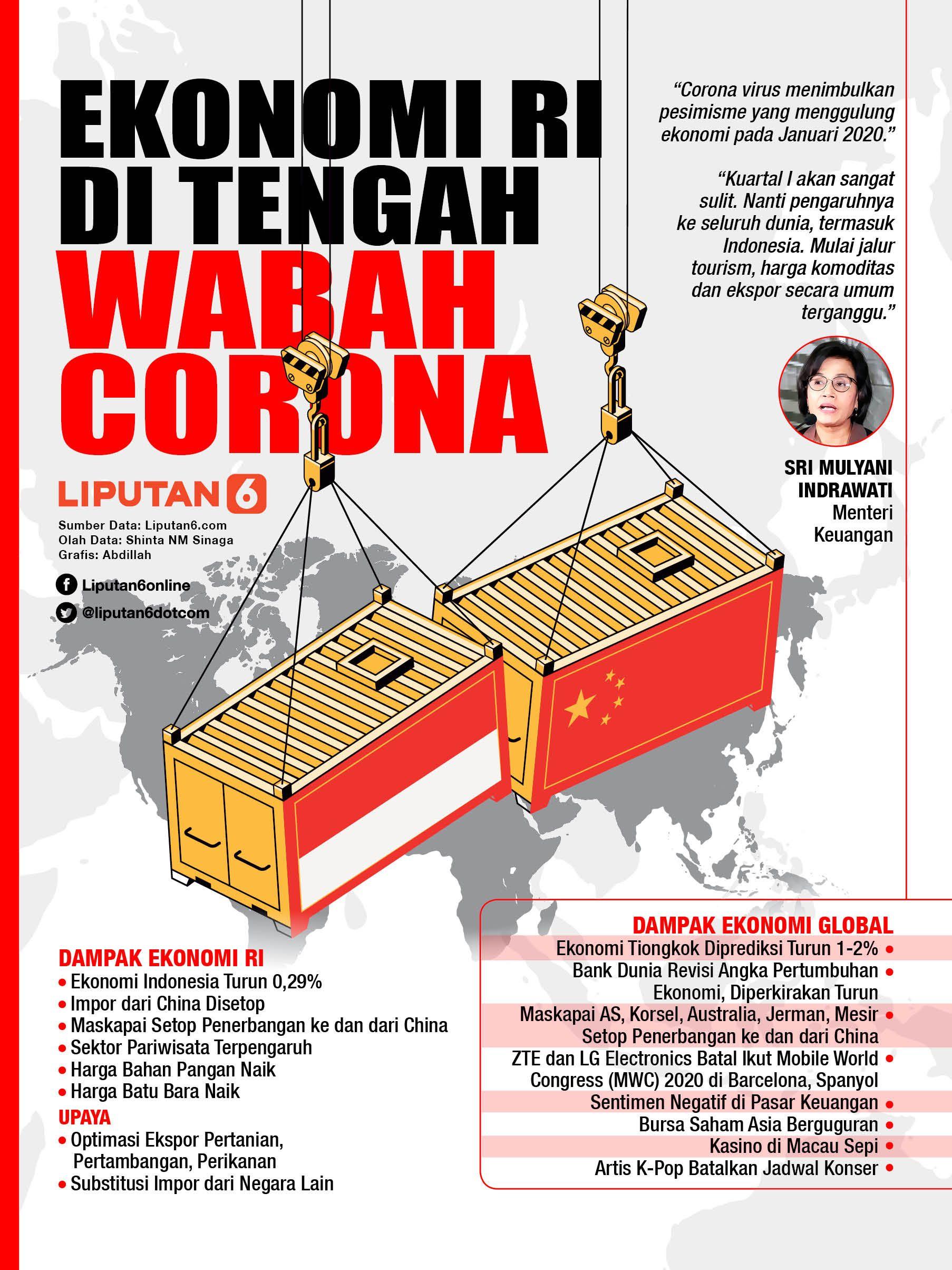Infografis 200205 Ekonomi Ri Di Tengah Wabah Corona Di 2020