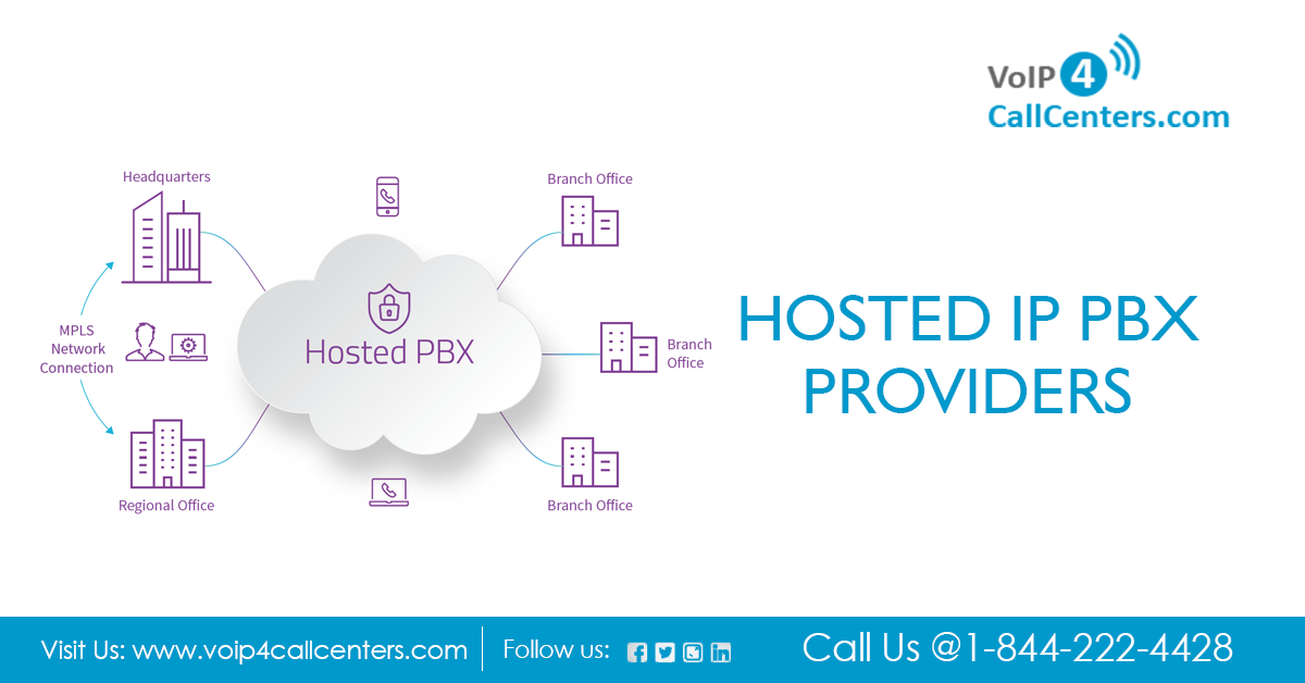 Voip4callcenters one of the bestHosted IP PBX phone