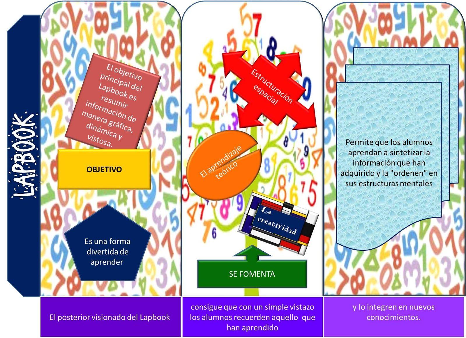 Resultado de imagen para plantillas para lapbook   accesorio   Pinterest