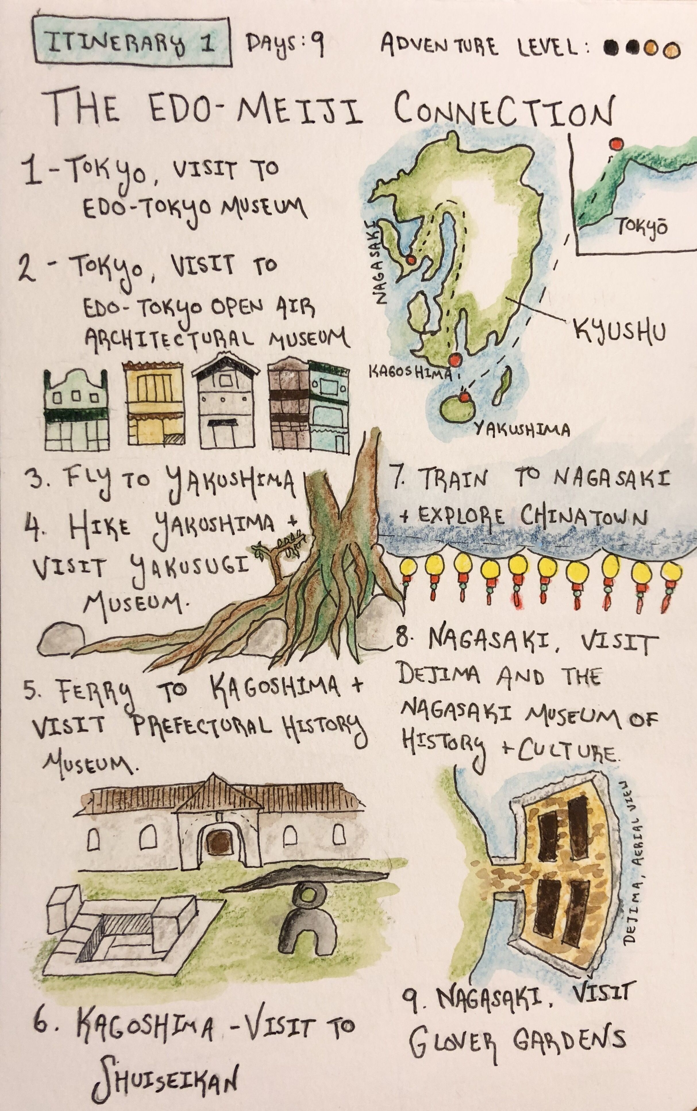 Japan S Meiji Industrial Revolution Suggested Itinerary 1
