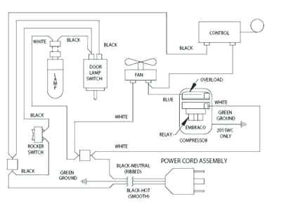 Samsung Fridge Compressor Wiring Diagram Refrigeration Diagrams Refrigerator Com Full Size Of Single Phase Air Ac S Samsung Fridge Cool Stuff Electrical Wiring