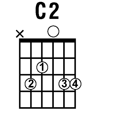 C2 Chord Diagram 19fearless Wonderde