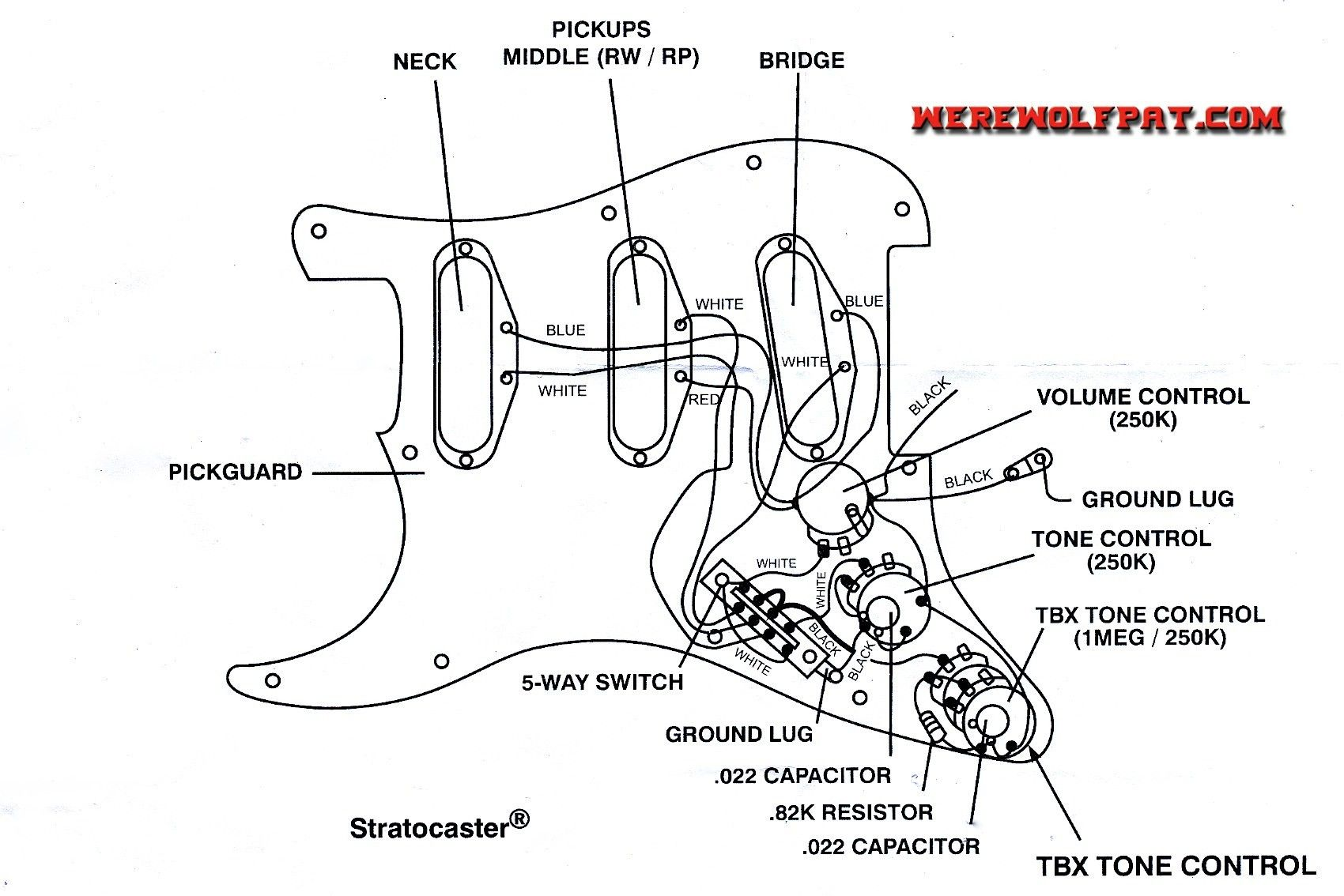 Mexican Stratocaster Hs Wiring Diagram